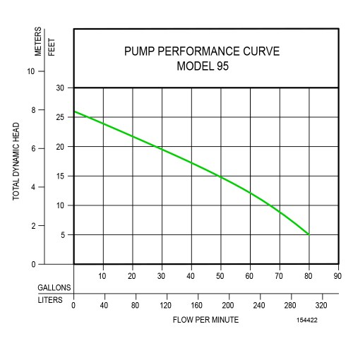 small resolution of pump performance curve