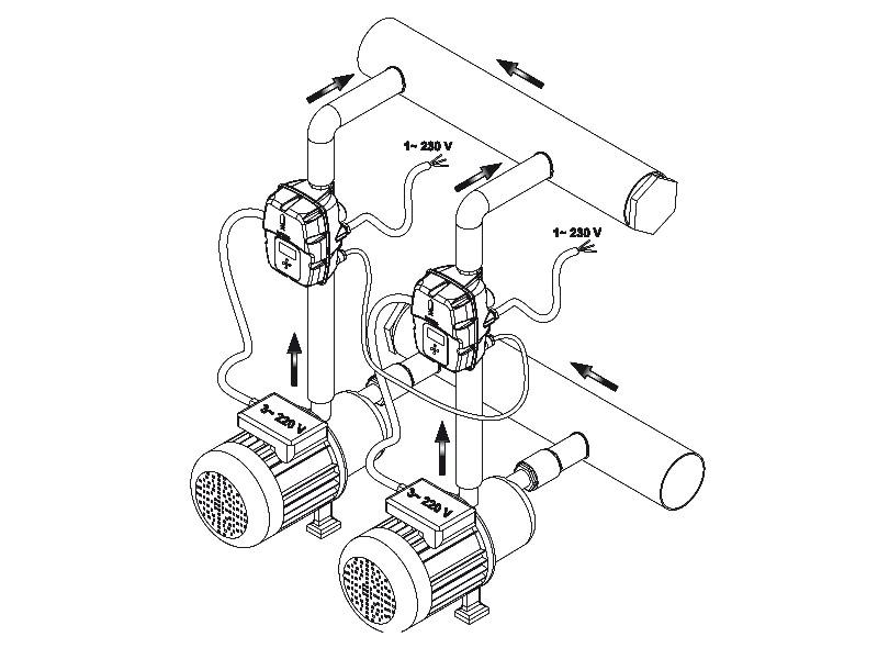 Italtecnica Sirio Energy Saving Inverter Pump Controller