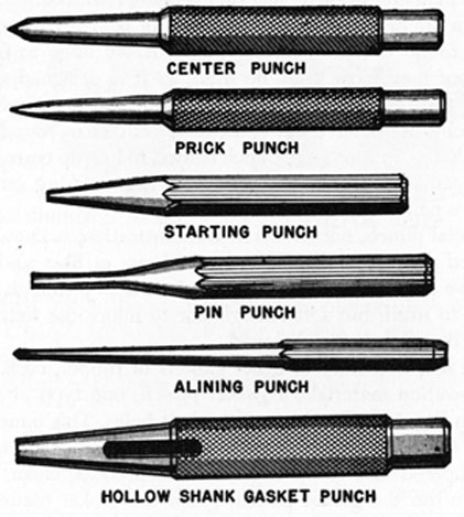 Manufacturing of Punches
