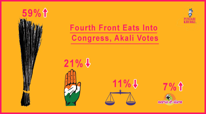 pk-2nd-opinion-poll