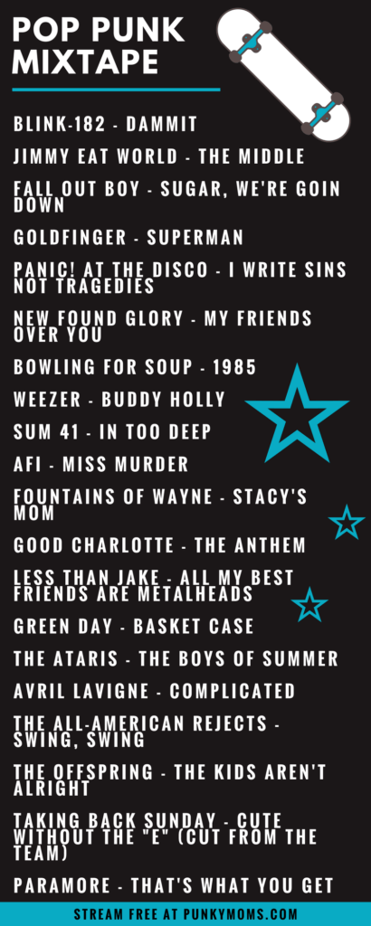 Greenday, The Offspring & Blink 182 are the grandfathers of Pop Punk & spawned a generation of power chord playing pop punk bands.Stream free on Spotify.