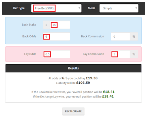 How To Make Money From Matched Betting (Match Betting Tutorial, Guide, Step-by-step)