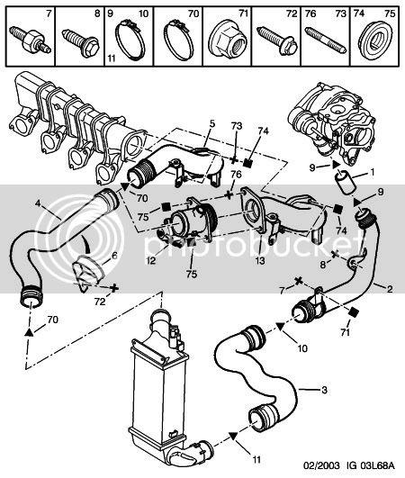 306 Hdi Engine Diagram