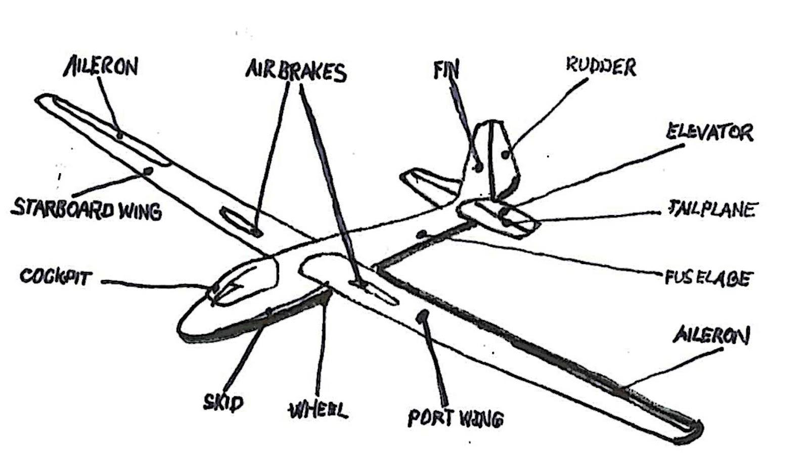 Glider Structure