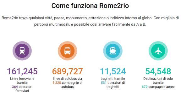 Funzione del sito Rome2Rio