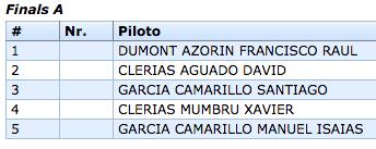 Orden Salida GTe España 2016 ARCA