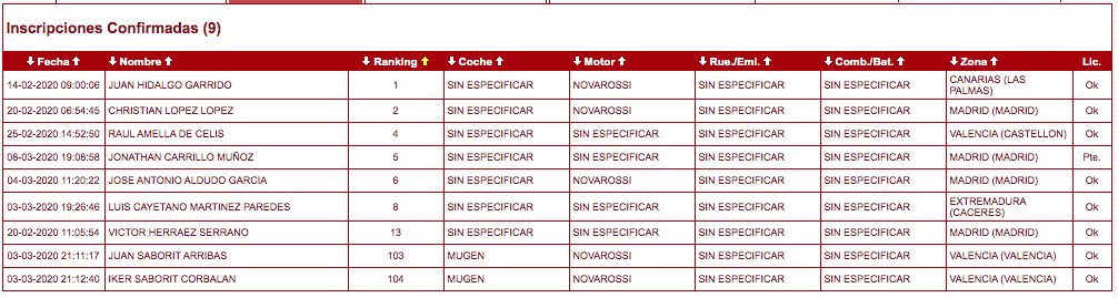 1/10 Touring Gas España 2020