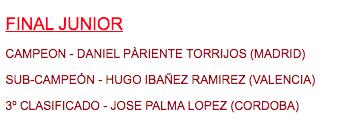 Final Junior Campeonato España 1/8 Todo Terreno 2020