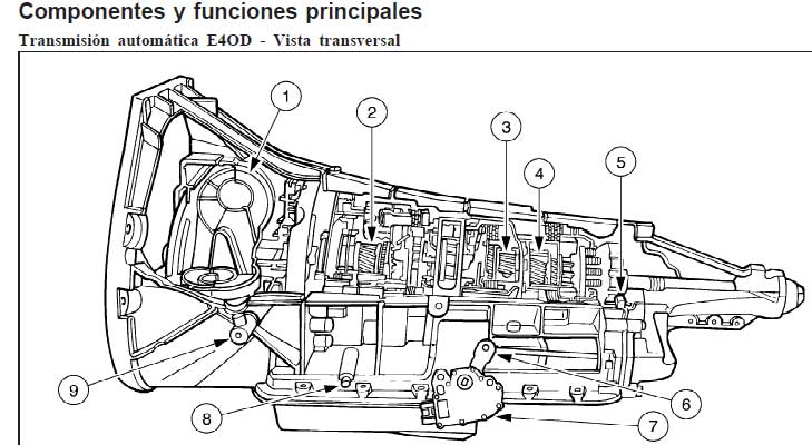2003 ford explorer repair manual pdf