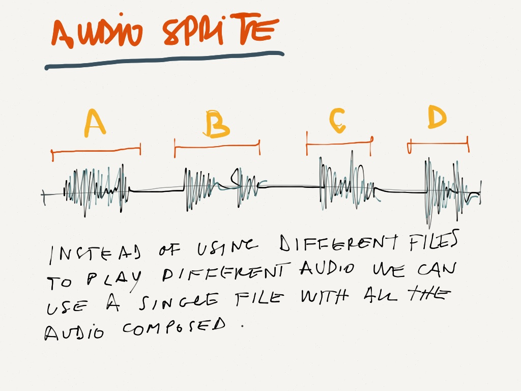 Making HTML5 audio actually work on mobile | Pupunzi