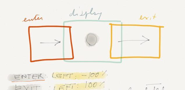 jquery.mb.bgndGallery 1.7.5. Make your custom transition