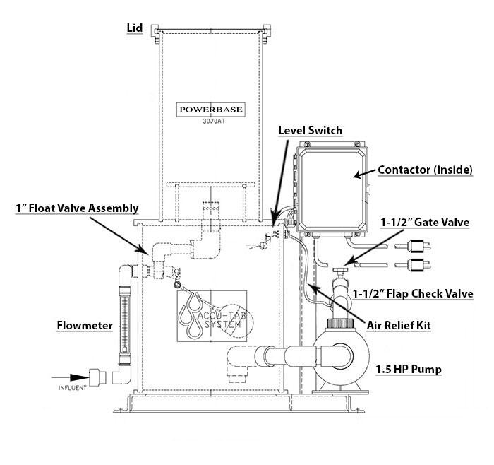 Accu-Tab (PPG) PowerBase 3070AT Chlorinator Parts List