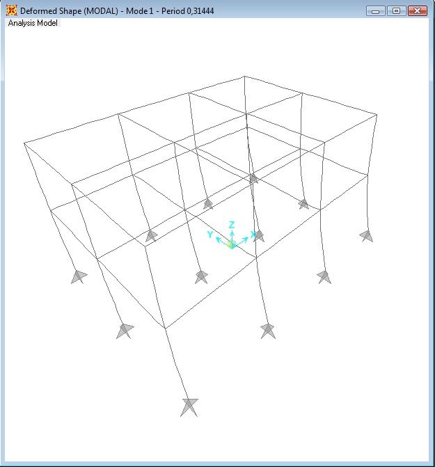 Diagram Batang Ceo Diagram Data Schema