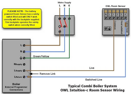 wiring diagram for s plan heating system association in class example owl intuition controls installation guide