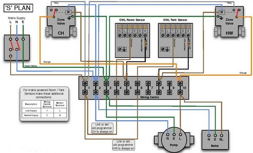 Owl Smart Heating Control S Wiring s plan wiring diagram efcaviation com wiring diagram for s plan heating system at gsmx.co