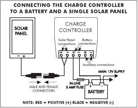 solar charge controller connection diagram virago 535 wiring feredy: here how to make panel