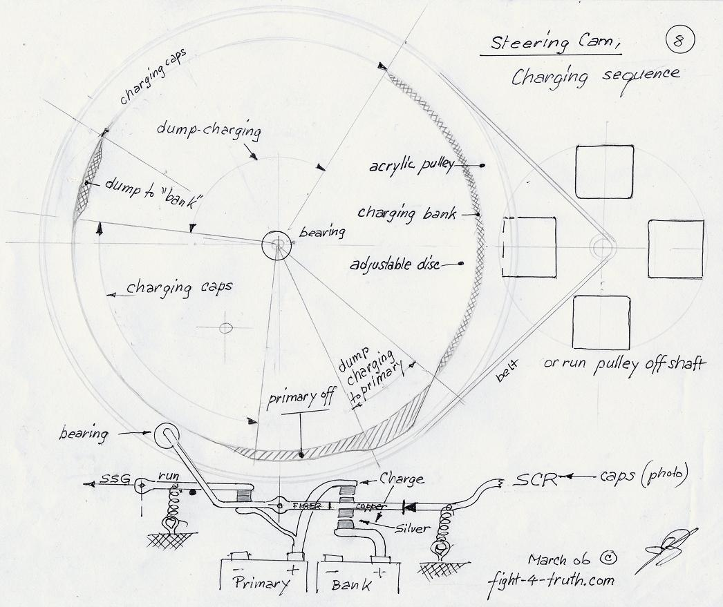 Index of /ftp/Inventors/John-Bedini/Schematic_files