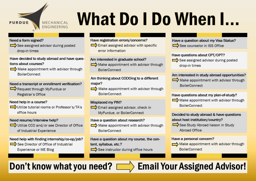 what do i do when bulletin board infographic copy