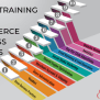 10 Step Training To Help New Ecommerce Business Owners
