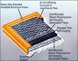 high tech air filter