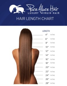 Tape in hair extension length chart also afro kinky curly virgin human extensions  wigs rh pureallurehair