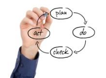 PDCA verbeteren Lean Cirkel