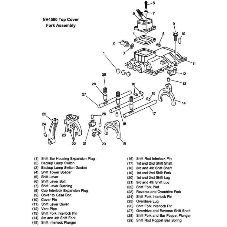 NV4500 Speedometer Drive Gear 17318