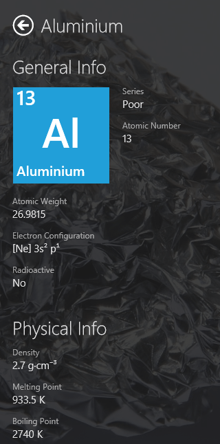 Periodic table windows store app the ultimate chemistry student so far this is the best app to study the periodic table i have came across since its metro styled rich on information and the table with a background urtaz Image collections