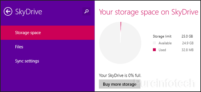 SkyDrive app Storage settings in Windows 8.1