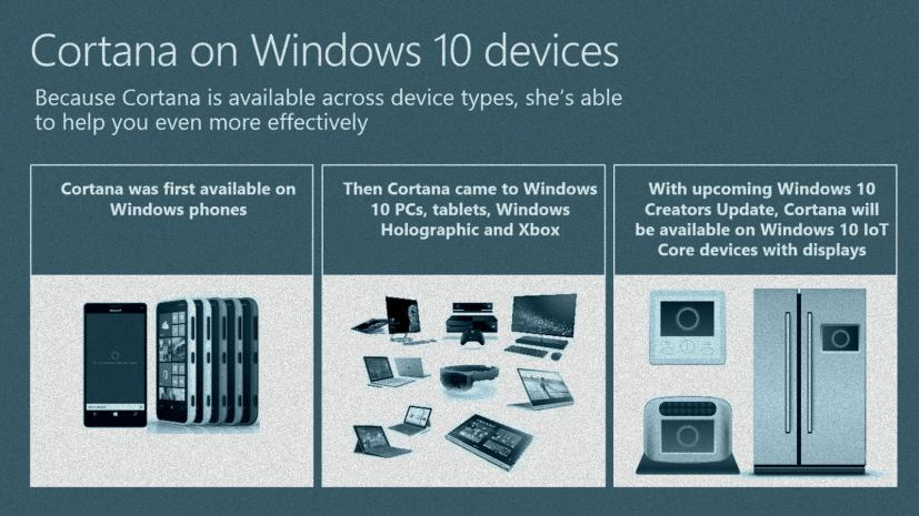 Cortana for Windows 10 IoT devices on this Tech Recap
