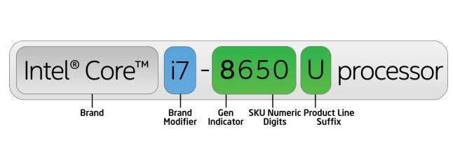 Intel processor information