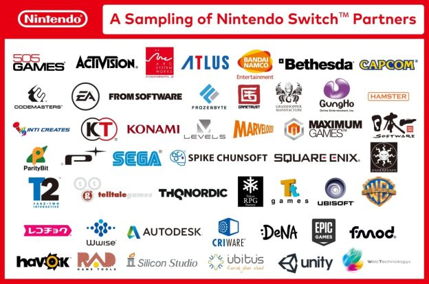 Nintendo Switch Third Party Support