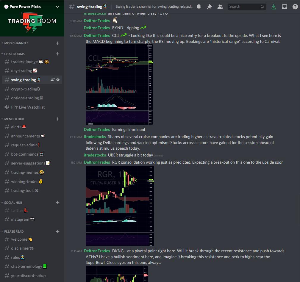 Discord Swing Trading