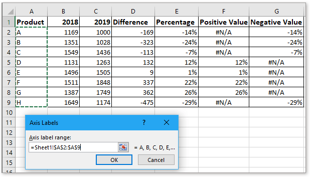 doc positive negative bar 16