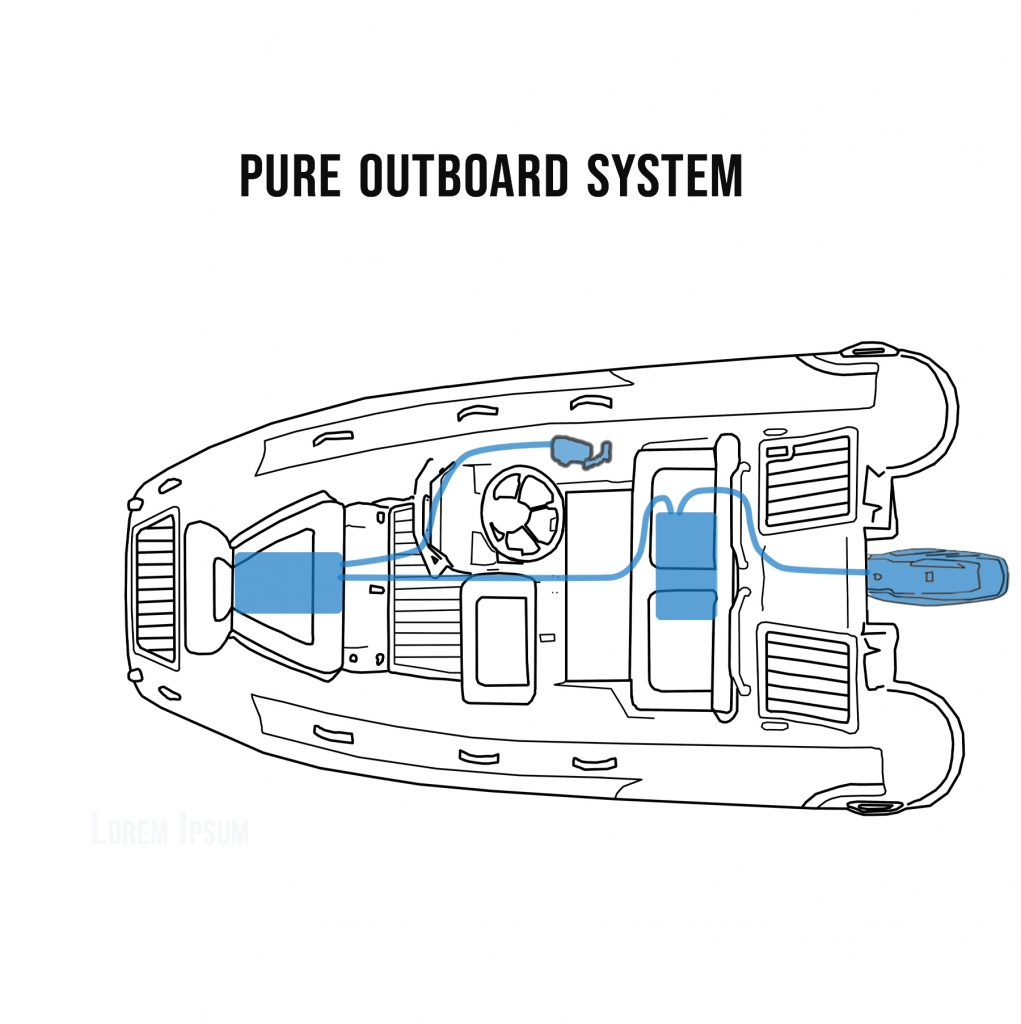 Company employees driving electric rigid inflatable boat