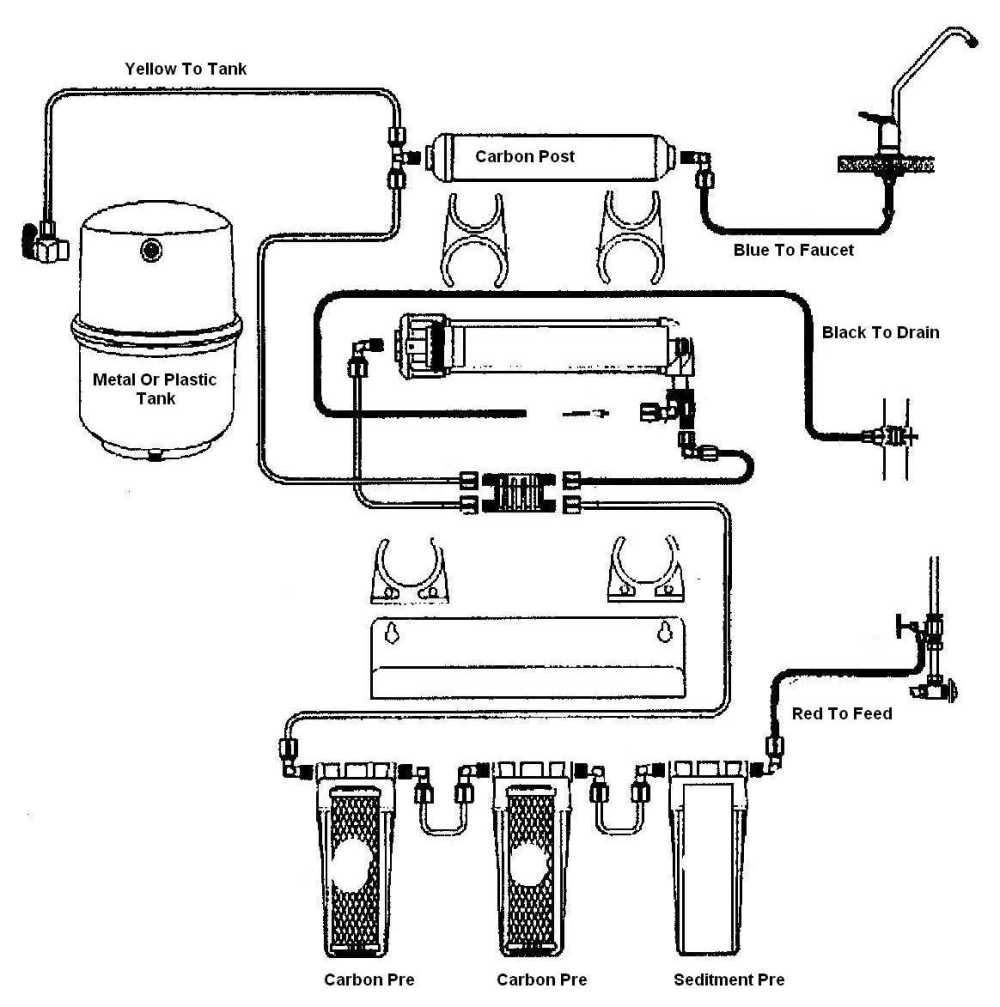medium resolution of diagram of a water filter automotive wiring diagrams uv water filter diagram water filter diagram