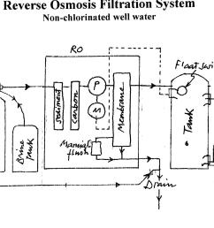 house water system diagram [ 3023 x 1752 Pixel ]