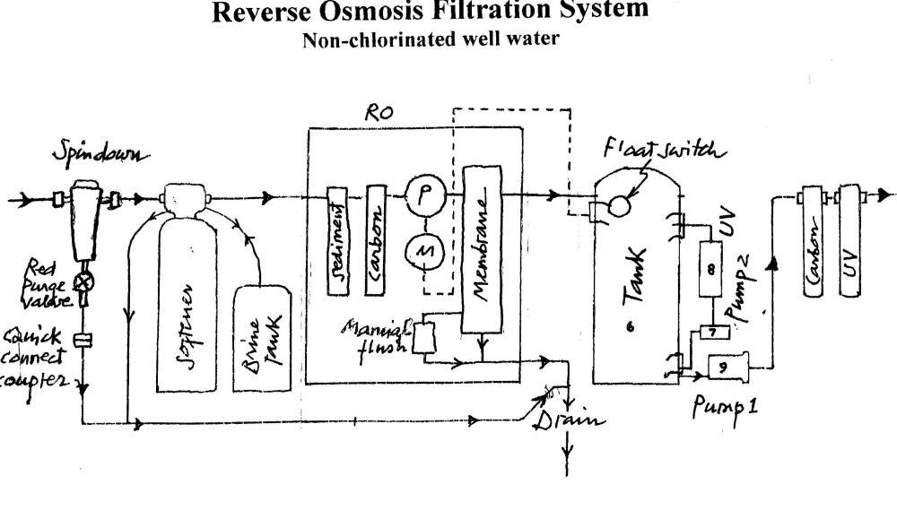 medium resolution of house water system diagram