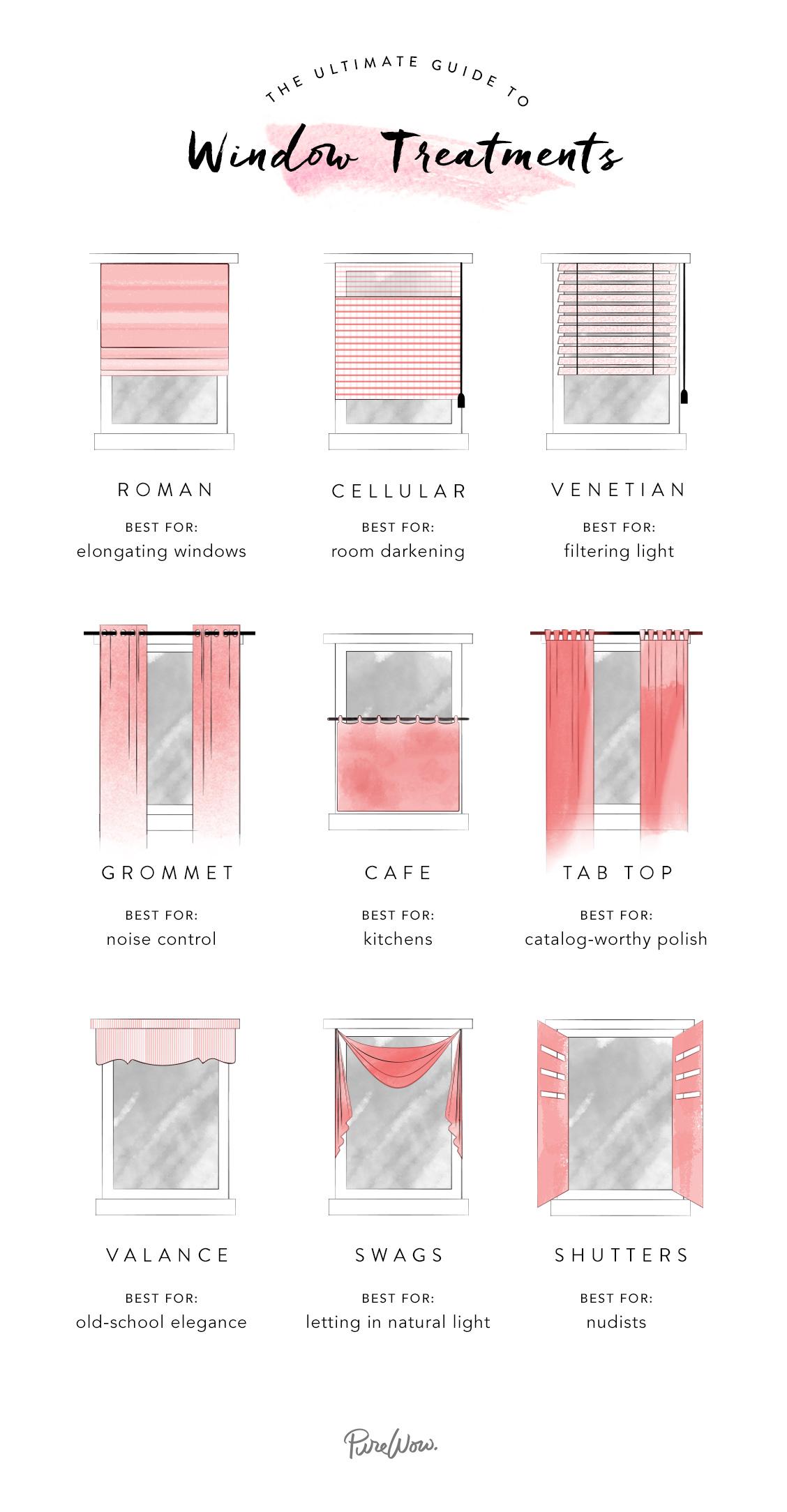 Window Treatment Guide