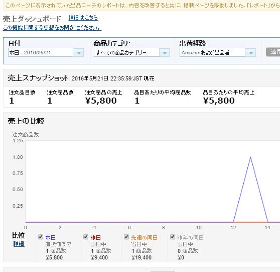 SnapCrab_NoName_2016-5-21_22-42-6_No-00