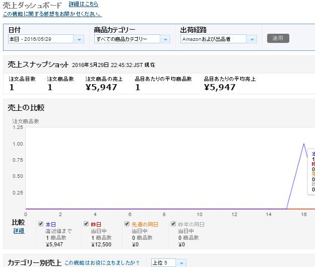 SnapCrab_NoName_2016-5-29_22-51-43_No-00