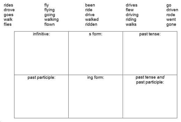 image-2-2-11-verb-forms-exercise
