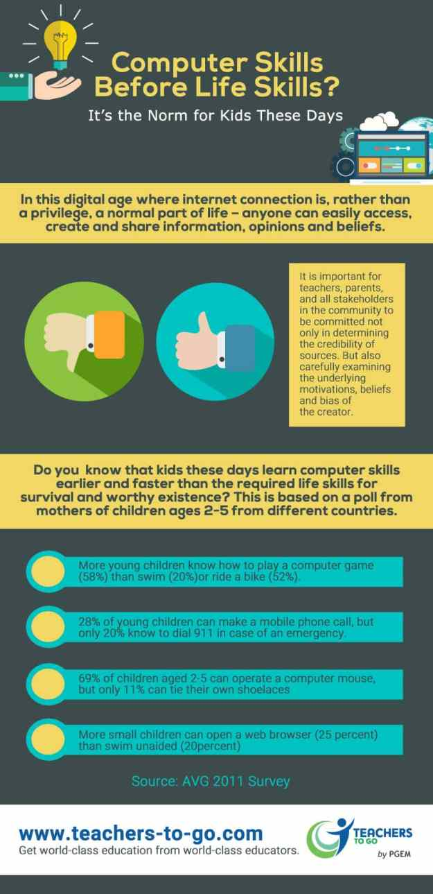 Computer Skills Before Life Skills? Infographic