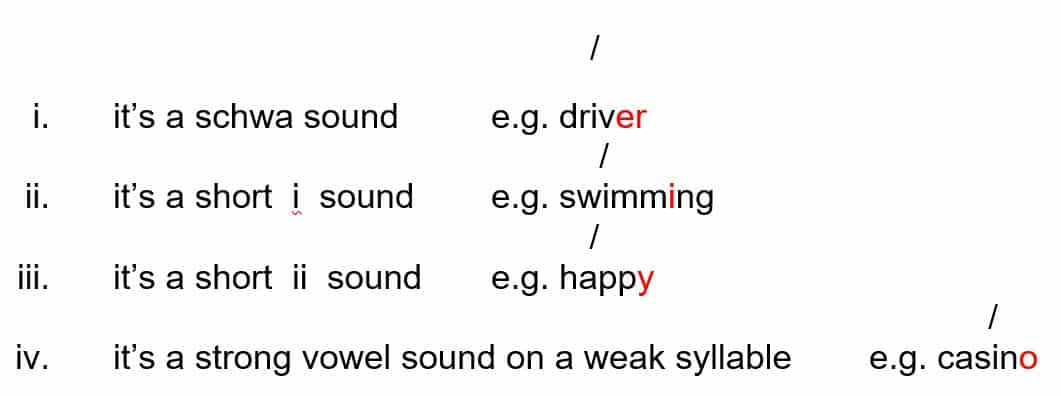 Lesson 52 The Schwa Sound Purland Training