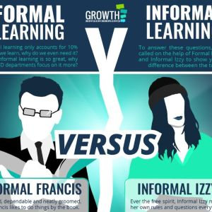Formal Learning vs Informal Learning (Infographic)