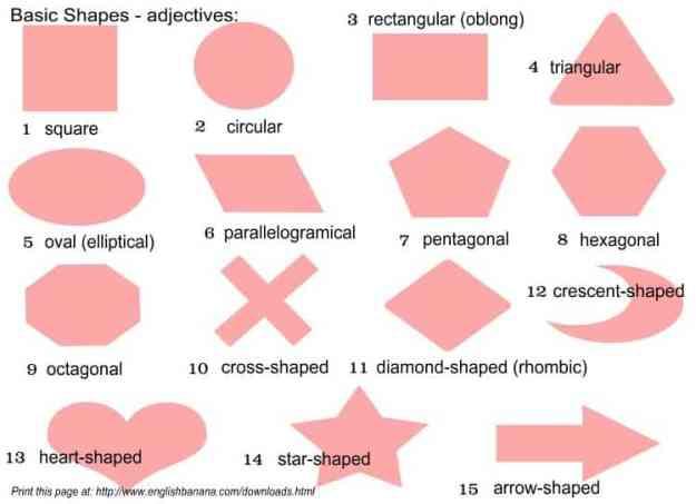 Basic Shapes – Adjectives
