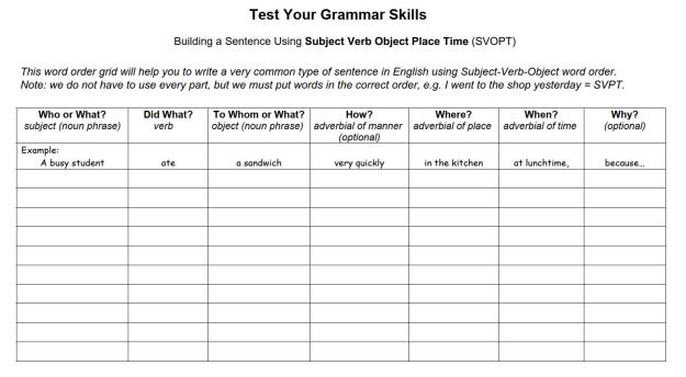 Building a Sentence Using Subject Verb Object Place Time (SVOPT)