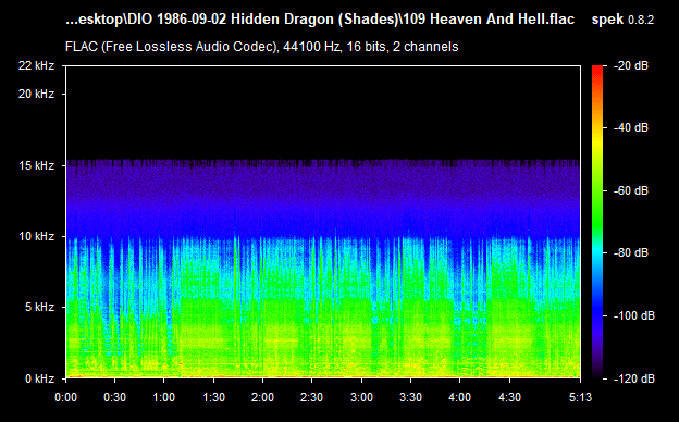 display size-109 Heaven And Hell.flac