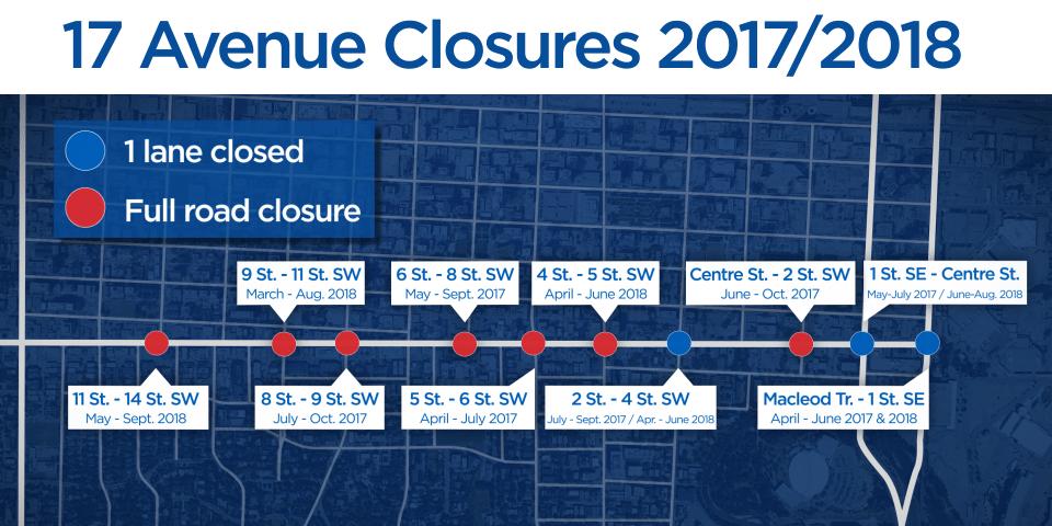 17 ave closures