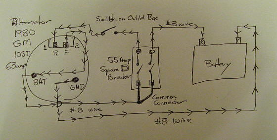 Honda Gx160 Starter Wiring Diagram